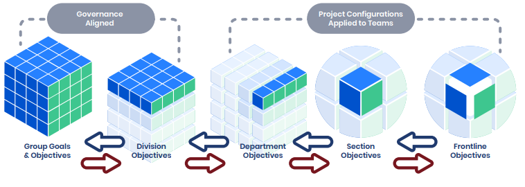 Isos Jira At Scale Governance Aligned